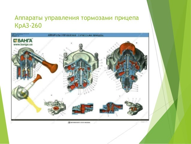 КрАЗ-260; 22.
