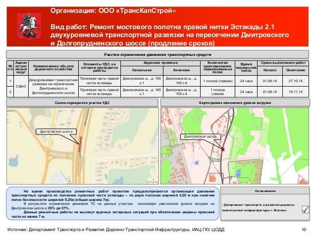 пересечении Дмитровского и