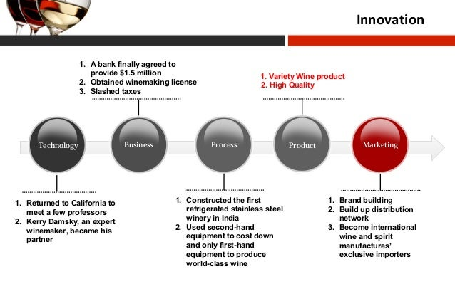 more vino case analysis In early 2005, christian and david stone founded more vino ltd in port of spain ,  analyses the management challenges outlined in the case study of service.