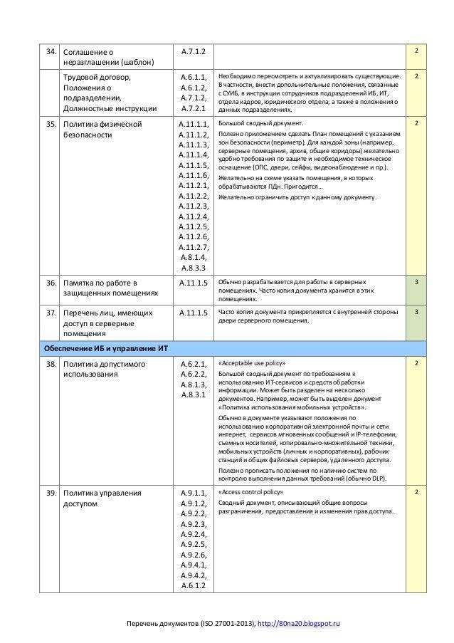 инструкция оператора копировальных и множительных машин - фото 3
