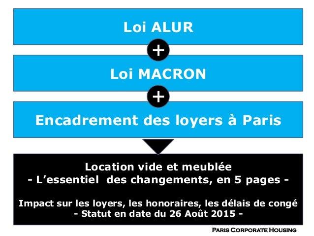 Paris Corporate Housing Loi ALUR Loi MACRON Encadrement des loyers à Paris Location vide et meublée - L'essentiel des chan...