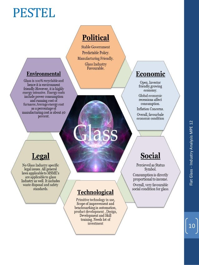 the glass essay case study and analysis research on the glass