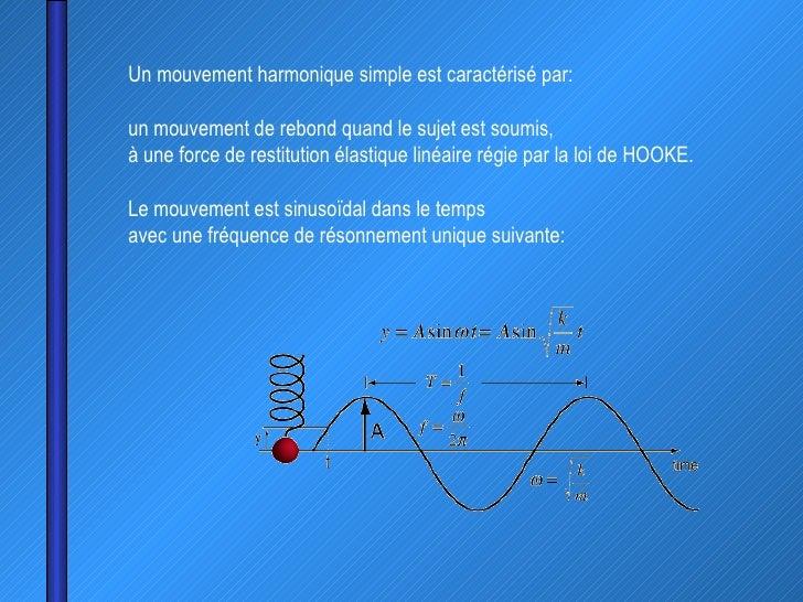 Un mouvement harmonique simple est caractérisé par: un mouvement de rebond quand le sujet est soumis,  à une force de rest...