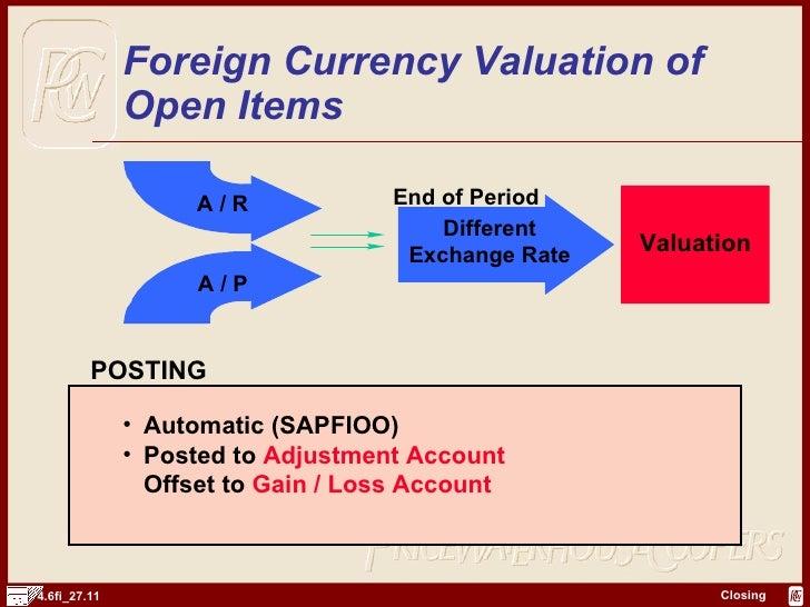 Forex gain loss account sap