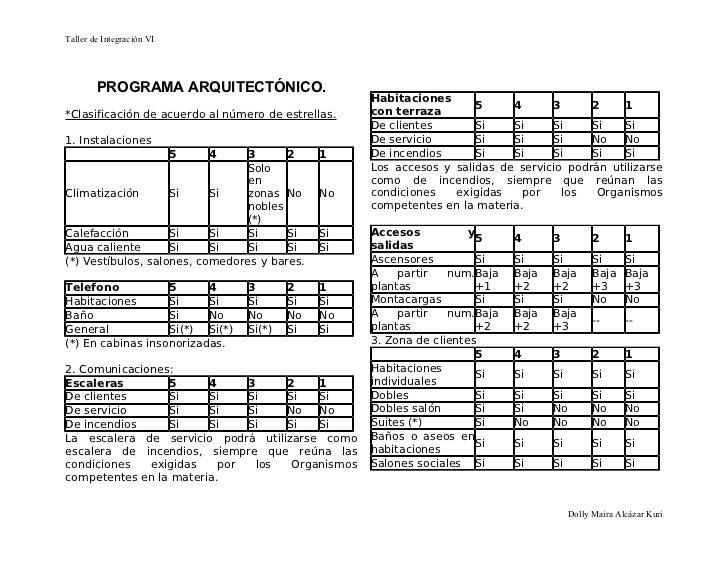 27432262 programa de necesidades for Programa arquitectonico restaurante
