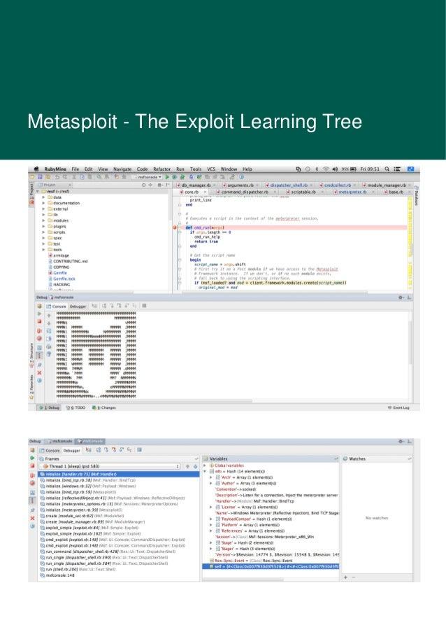 Metasploit - The Exploit Learning Tree
