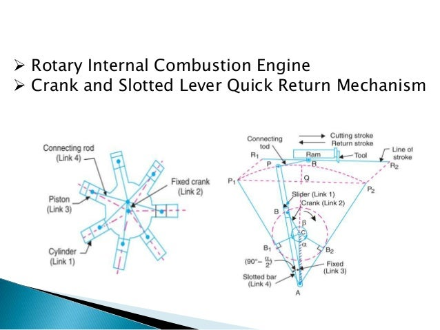 Combustion Engine Lever : Qrm project