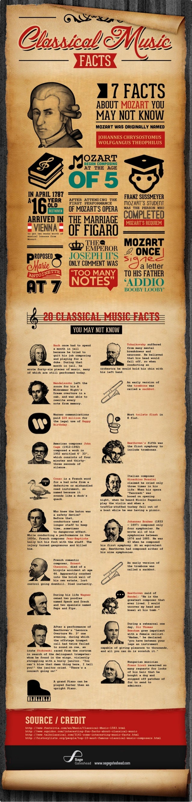 27 Classical Music Facts Infographic Sage Gateshead