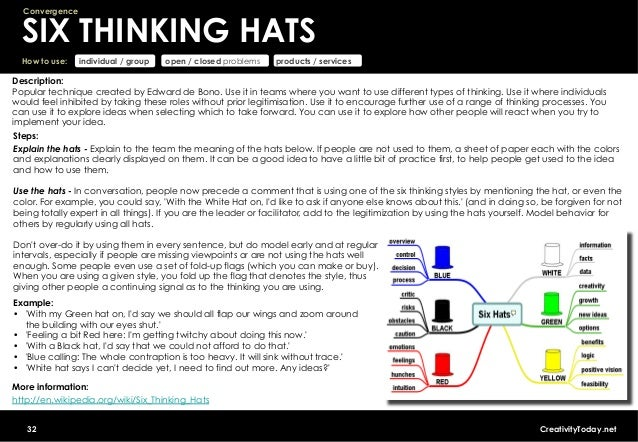 Convergence SIX THINKING HATS How