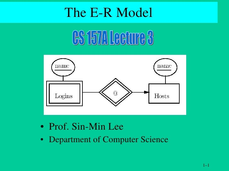 The E-R Model <ul><li>Prof. Sin-Min Lee  </li></ul><ul><li>Department of Computer Science </li></ul>CS 157A Lecture 3