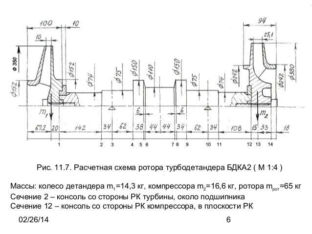 Расчетная схема ротора