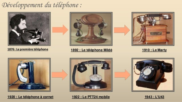 Le t l phone - Comment commercialiser une invention ...