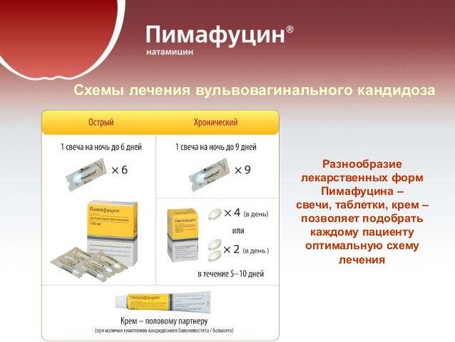 таблетки Пимафуцин®
