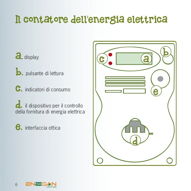 Come leggere il contatore elettrico for Come leggere schemi elettrici