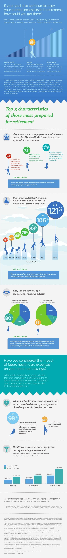 Putnam Lifetime Income Survey 2013