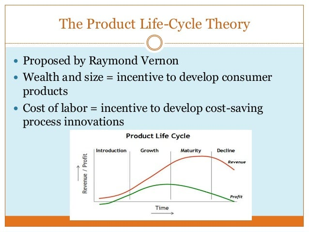 product life cycle theory by vernon economics essay Vernon's product life cycle theory can also be used to explain fdi vernon argued that firms undertake fdi at particular stages in the lifecycle of a product they have pioneered vernon suggests that a product goes through three stages: it starts of as a new product, and then becomes a maturing product and finally a standardized product (piggot and cook, 2006.