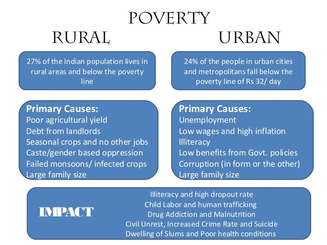 population growth main cause of poverty and illiteracy Social aspects of sustainable development in the  the impact of population growth on  articulated determination to eradicate poverty and illiteracy.