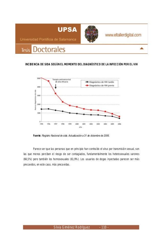 Silvia Giménez Rodríguez - 110 - INCIDENCIA DE SIDA SEGÚN EL MOMENTO DEL DIAGNÓSTICO DE LA INFECCIÓN POR EL VIH Fuente: Re...