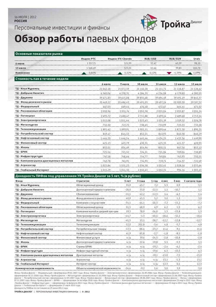 обзор работы паевых фондов от компании тройка диалог за период со 2 по 9 июля 2012 года