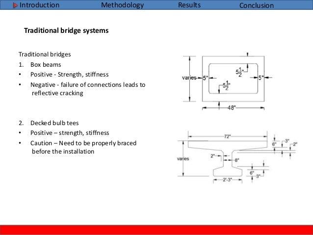Master thesis bridges
