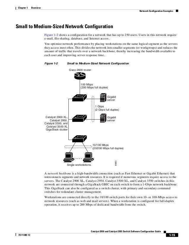 Catalyst 2950 инструкция