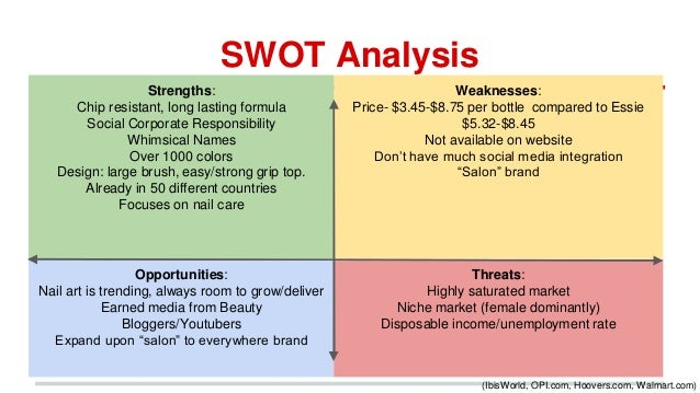 juicy couture swot analysis Movado group, inc (mov) - financial and strategic swot analysis review - movado group, inc (movado) is engaged in designing, sourcing, marketing and distribution of fine watches and jewelry the company designs, develops, markets and distributes watch brands in almost every major category ranging.
