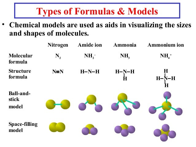 N2 Molecular Geometry Linear GC-S009-Substances