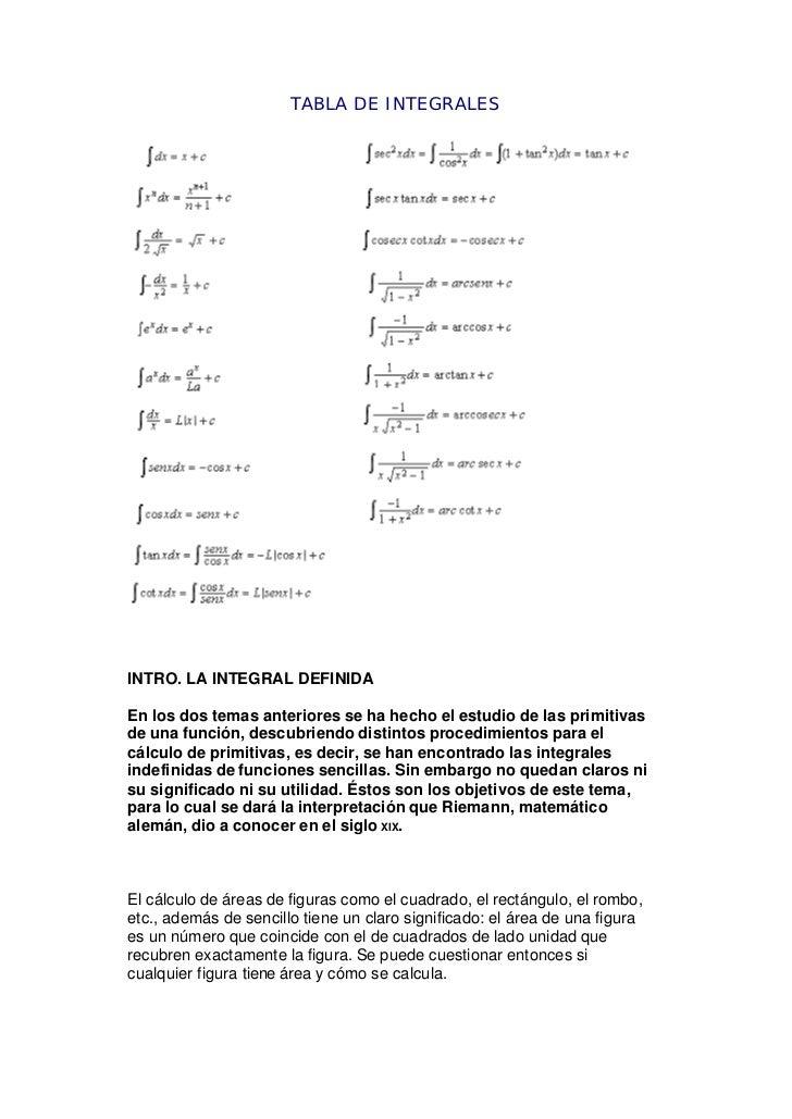 TABLA DE INTEGRALES     INTRO. LA INTEGRAL DEFINIDA  En los dos temas anteriores se ha hecho el estudio de las primitivas ...