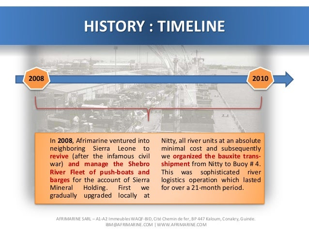 Royalbank history timeline review android