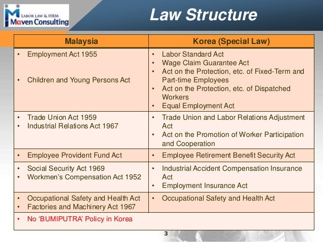 industrial relations act of malaysia Malaysia the objectives of the ministry are: • industrial relations act, 1967 • occupational safety and health act, 1994 • factories and machinery act.
