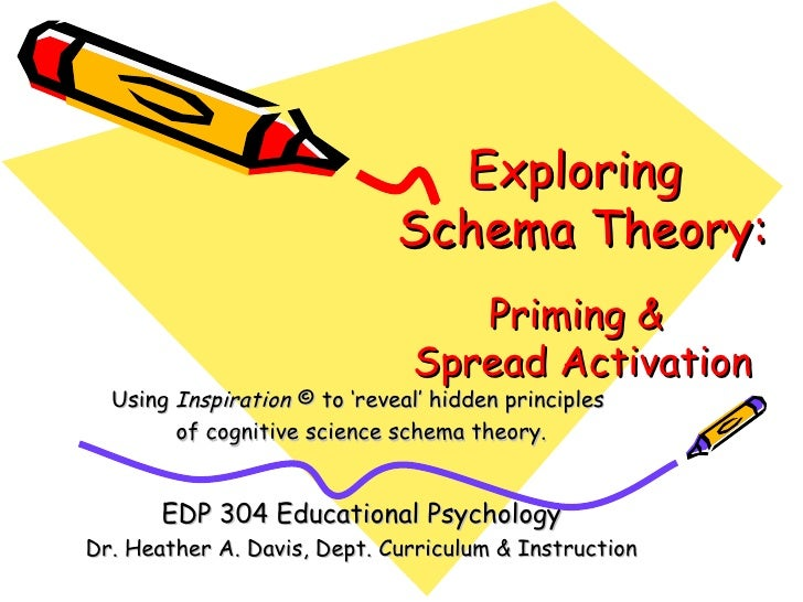 Exploring  Schema Theory:   Priming &  Spread Activation Using  Inspiration  © to 'reveal' hidden principles  of cognitive...