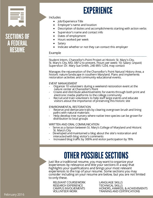 Federal resume writing services