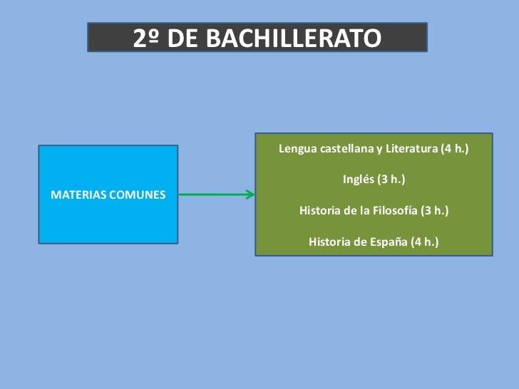 2º DE BACHILLERATO<br />Lengua castellana y Literatura (4 h.)<br />Inglés (3 h.)<br />Historia de la Filosofía (3 h.)<br /...