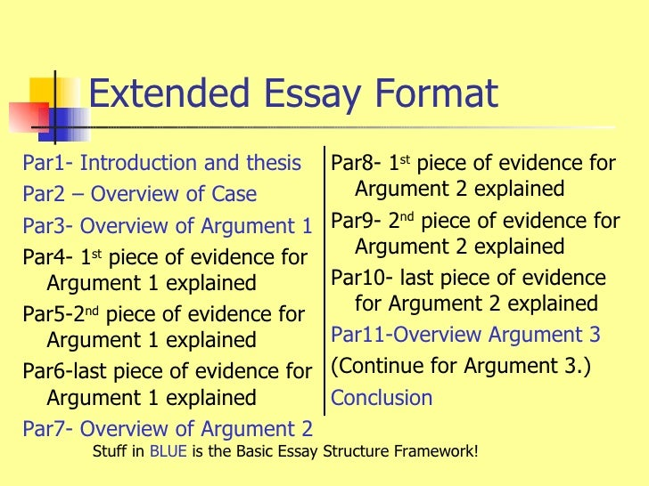 extended essay structure Essays or essay-like extended responses are expected on the following components: paper 1: you essay must follow the structure found on the left.