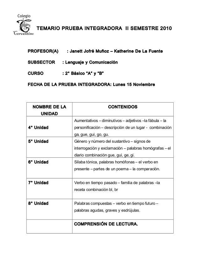 TEMARIO PRUEBA INTEGRADORA II SEMESTRE 2010 PROFESOR(A) : Janett Jofré Muñoz – Katherine De La Fuente SUBSECTOR : Lenguaje...