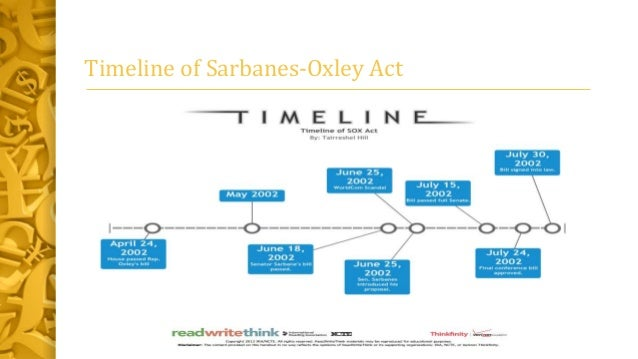 the sarbanes oxley act a cost benefit analysis