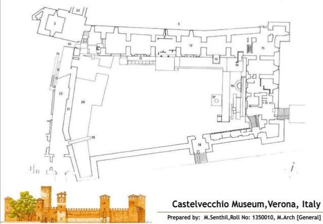 Medieval Castles also Castle Diagrams besides 382761 also Archi moreover Castel Vecchio Museum Verona Italy. on medieval castle floor plans