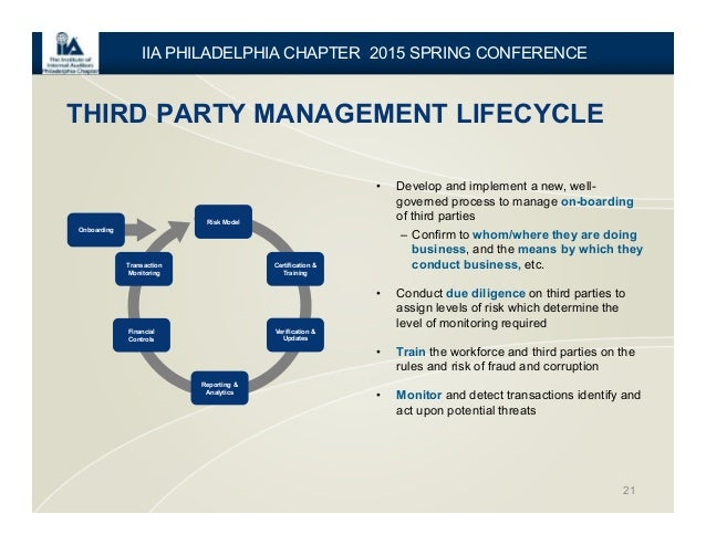 Third Party Compliance Issues And Strategies To Mitigate