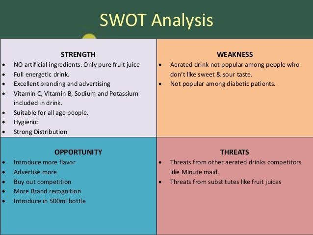 swot analysis for innocent drinks