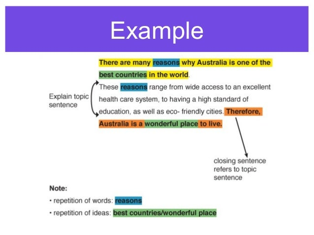 Isee essay prompts examples