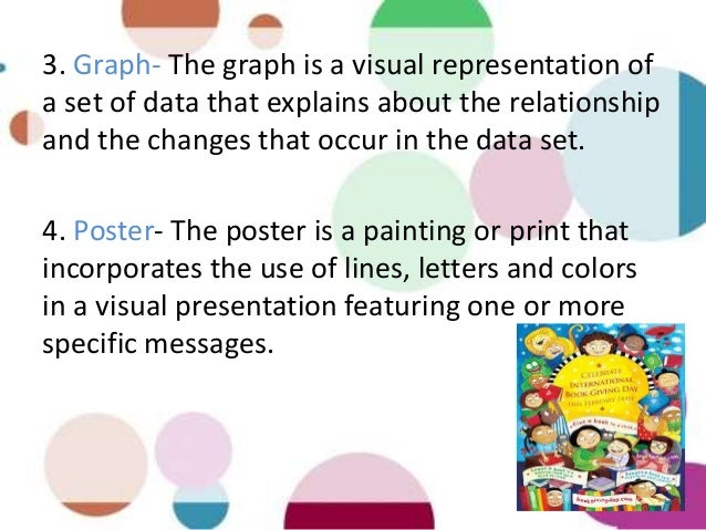 Who can define in word for 2D and 3D?