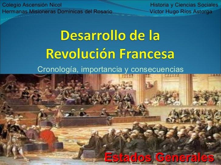 Cronología, importancia y consecuencias  Colegio Ascensión Nicol   Historia y Ciencias Sociales Hermanas Misioneras Domini...