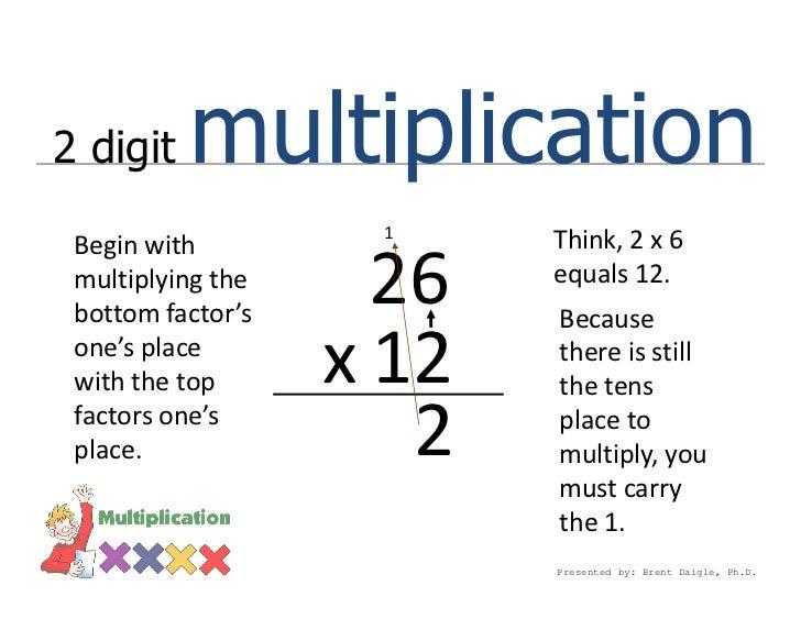 Double Digit Multiplication - Lessons - Tes Teach