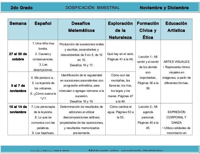 2do Grado DOSIFICACIÓN BIMESTRAL Noviembre y Diciembre  Semana Español Desafíos  Matemáticos  Exploración  de la  Naturale...
