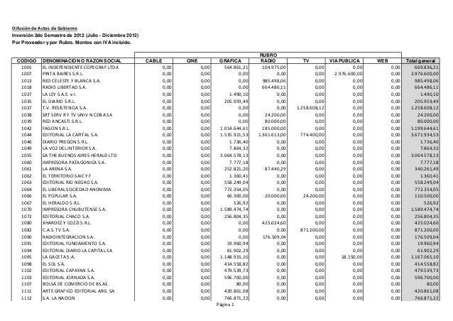 Difusión de Actos de Gobierno Nacional - Inversión 2do Semestre de 2012 (Julio - Diciembre 2012)