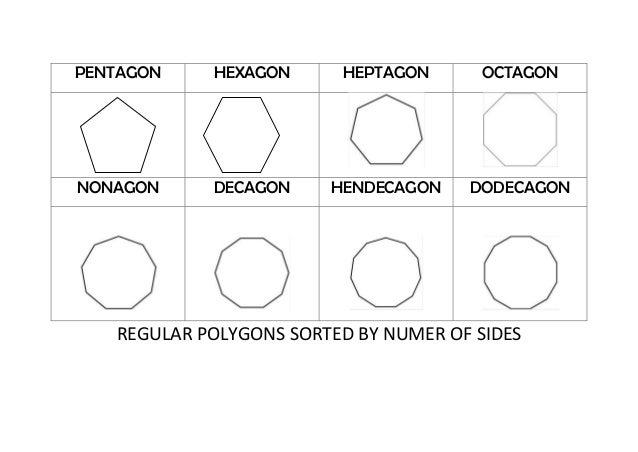 Common Worksheets shapes heptagon : Number Names Worksheets : shape of hexagon and pentagon Shape Of ...