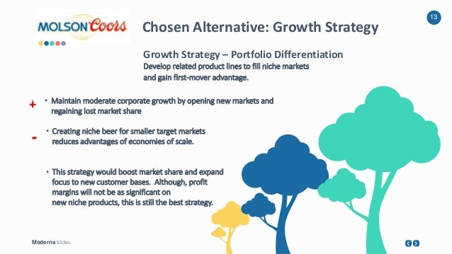 swot analysis of molson coors Molson coors brewing company: company profile adolph coors company company profile is the essential source for top-level contains a study of the major internal and external factors affecting the company in the form of a swot analysis as well as a breakdown and examination of leading.