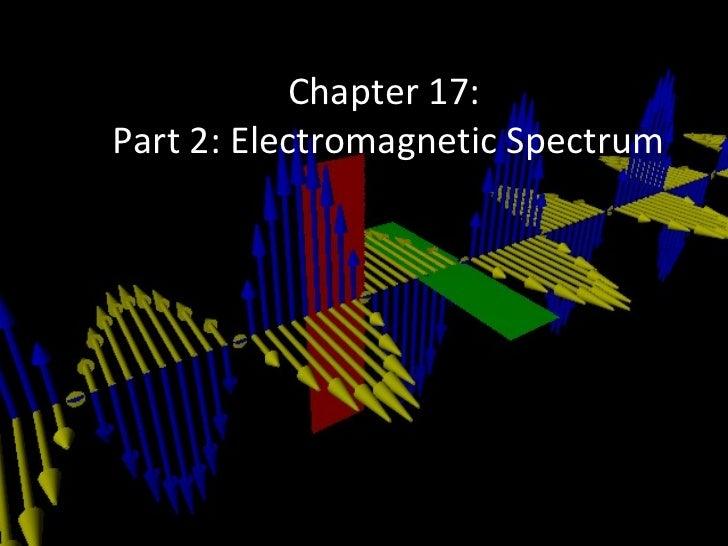 Chapter 17:  Part 2: Electromagnetic Spectrum