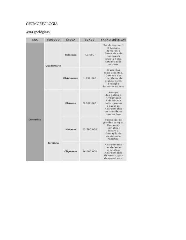 GEOMORFOLOGIA-eras geológicas