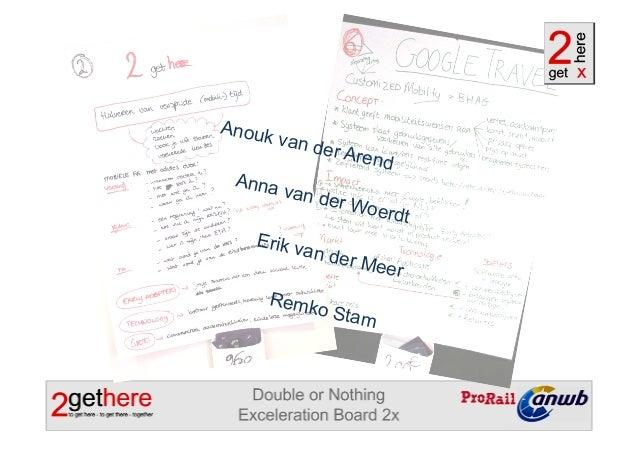 Anouk van der Arend Remko Stam Anna van der Woerdt Erik van der Meer